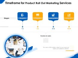 Timeframe For Product Roll Out Marketing Services Ppt Powerpoint Gallery