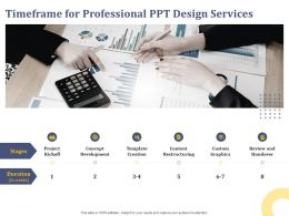 Timeframe For Professional Ppt Design Services Template Creation Ppt Powerpoint Presentation Design Ideas