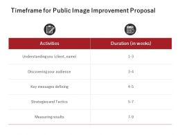 Timeframe For Public Image Improvement Proposal Ppt Powerpoint Presentation File Ideas