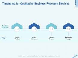 Timeframe For Qualitative Business Research Services Ppt File Slides