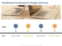 Timeframe For Research Design Services Ppt Powerpoint Presentation Show Master Slide