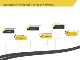 Timeframe For Retail Business Services Product Ppt File Topics