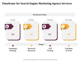 Timeframe For Search Engine Marketing Agency Services Ppt File Aids
