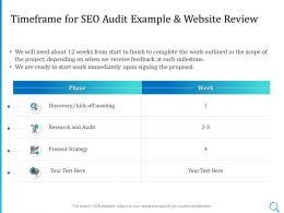 Timeframe For SEO Audit Example And Website Review Ppt Powerpoint Portfolio Deck