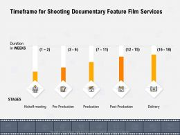 Timeframe For Shooting Documentary Feature Film Services Kickoff Meeting Ppt Powerpoint Presentation Tips