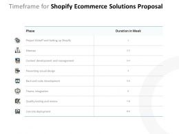 Timeframe For Shopify Ecommerce Solutions Proposal Ppt Powerpoint Presentation Portfolio Master
