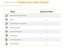 Timeframe For Shopify Online Store Proposal Ppt Powerpoint Presentation File Slideshow