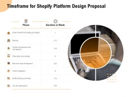 Timeframe For Shopify Platform Design Proposal Ppt Powerpoint Presentation Gallery