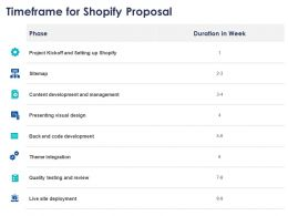 Timeframe For Shopify Proposal Ppt Powerpoint Presentation Show Shapes