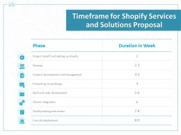 Timeframe For Shopify Services And Solutions Proposal Ppt Powerpoint Presentation Layouts File