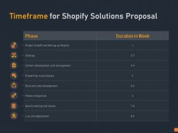 Timeframe For Shopify Solutions Proposal Ppt Powerpoint Presentation Pictures