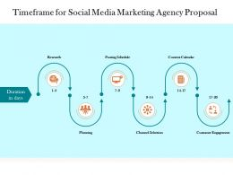 Timeframe For Social Media Marketing Agency Proposal Ppt Powerpoint Presentation Professional