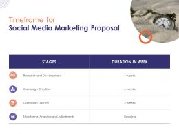 Timeframe For Social Media Marketing Proposal Ppt Powerpoint Presentation Slides Pictures