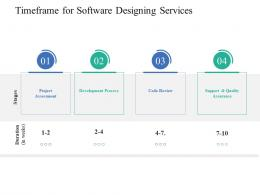 Timeframe For Software Designing Services Ppt Powerpoint Presentation Outline Portrait