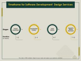 Timeframe For Software Development Design Services Ppt Template