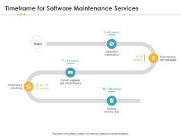 Timeframe For Software Maintenance Services Recovery Ppt Icon