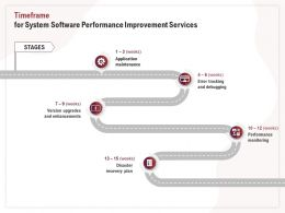 Timeframe For System Software Performance Improvement Services Ppt File Elements