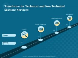 Timeframe For Technical And Non Technical Sessions Services Ppt Outline