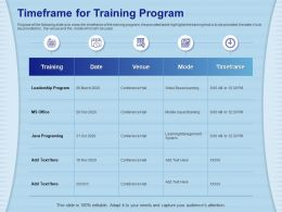 Timeframe For Training Program Conference Hall Ppt Powerpoint Presentation Icon Gallery