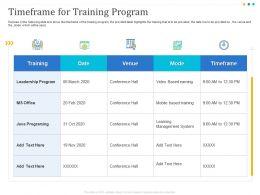 Timeframe For Training Program Venue Ppt Powerpoint Presentation Outline