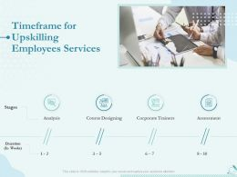 Timeframe For Upskilling Employees Services Ppt Powerpoint Tips Example