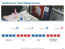 Timeframe For Video Editing Services Ppt Powerpoint Presentation Show Icon