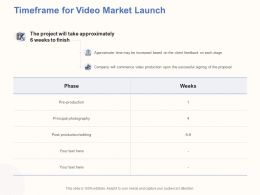 Timeframe For Video Market Launch Ppt Powerpoint Presentation Objects