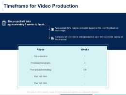 Timeframe For Video Production Photography Ppt Powerpoint Presentation Styles
