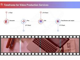 Timeframe For Video Production Services Ppt Inspiration