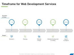 Timeframe For Web Development Services Ppt Powerpoint Presentation Gallery Files