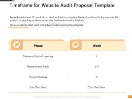 Timeframe For Website Audit Proposal Template Ppt Powerpoint Presentation Infographics