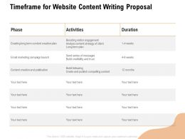 Timeframe For Website Content Writing Proposal Ppt Powerpoint Presentation Gallery Infographics