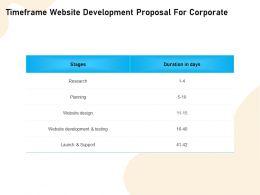 Timeframe For Website Development Proposal For Corporate Ppt File Formats