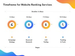 Timeframe For Website Ranking Services Ppt Powerpoint Presentation Icon Influencers