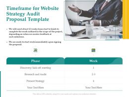 Timeframe For Website Strategy Audit Proposal Template Ppt Powerpoint Layouts