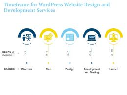 Timeframe For Wordpress Website Design And Development Services Ppt Powerpoint Deck