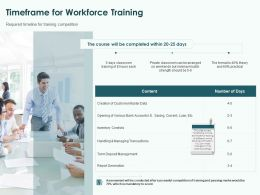 Timeframe For Workforce Training Ppt Powerpoint Presentation Icon Ideas