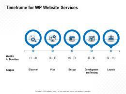 Timeframe For WP Website Services Ppt Powerpoint Presentation Information