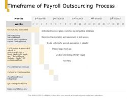 Timeframe Of Payroll Outsourcing Process Ppt Powerpoint Presentation File Examples
