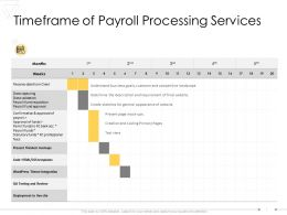 Timeframe Of Payroll Processing Services Ppt Powerpoint Presentation File Background Image