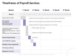 Timeframe Of Payroll Services Ppt Powerpoint Presentation Slides