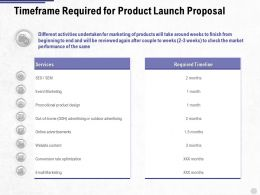 Timeframe Required For Product Launch Proposal Ppt Powerpoint Presentation Summary Aids