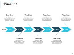 Timeline 2014 To 2020 Years Fixed Asset Ppt Powerpoint Presentation Slide Download