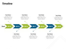 Timeline 2014 To 2020 Years Ppt Powerpoint Presentation Infographics