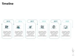 Timeline 2015 To 2020 C1212 Ppt Powerpoint Presentation Icon Examples