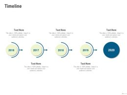 Timeline 2016 To 2020 Audience Attention N102 Ppt Powerpoint Presentation Gallery