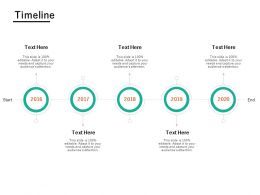Timeline 2016 To 2020 L683 Ppt Powerpoint Presentation Ideas Example File