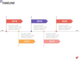 Timeline 2016 To 2020 Ppt Powerpoint Presentation Model Objects