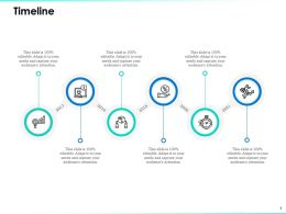 Timeline 2017 To 2021 Years Audience Ppt Powerpoint Presentation Example 2015