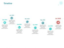 Timeline 2019 To 2020 Ppt Powerpoint Presentation Pictures Ideas